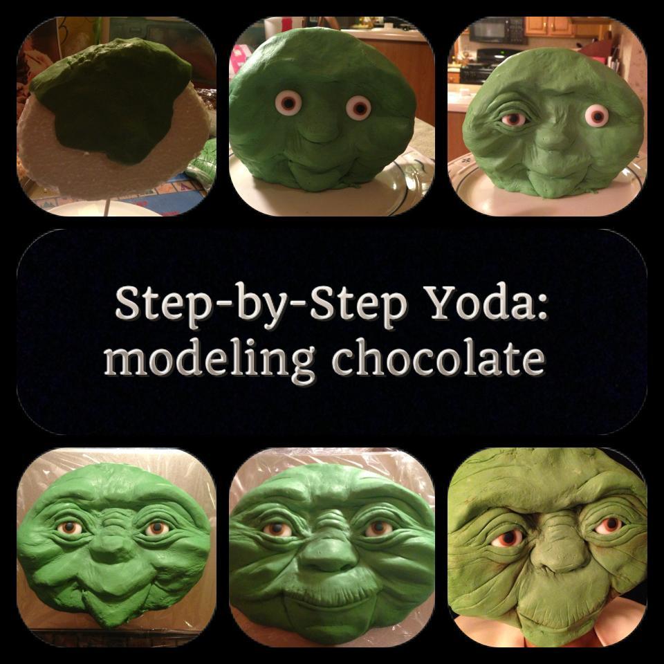 Yoda Birthday Cake Meloda