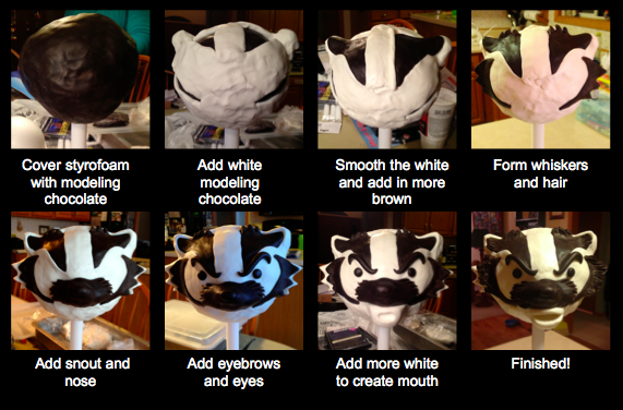 Bucky Badger head how to