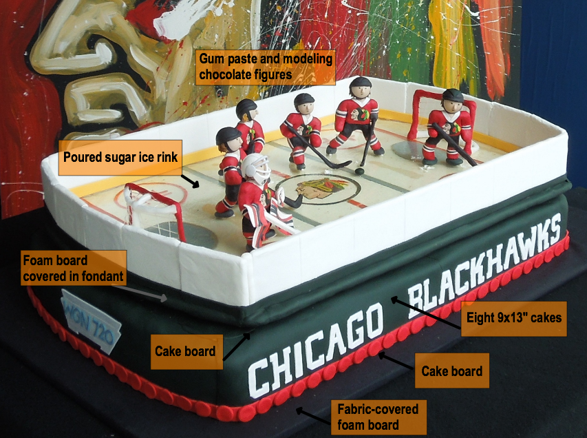 blackhawks cake construction